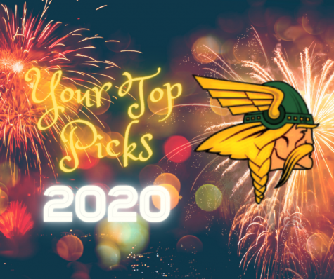 2020: A year in-review