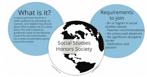 Social Studies Honors Society integrates school, community